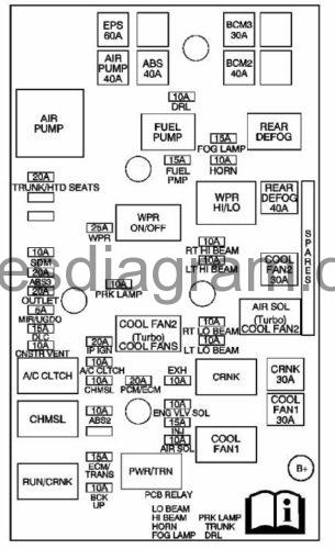 citroen relay fuse box diagram 2010