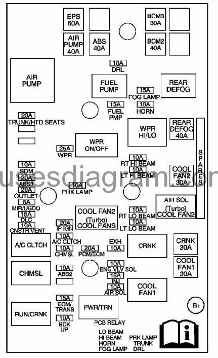 2006 Chevy Impala Fuse Box Wiring Schematic Diagram