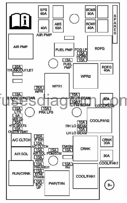 06 Chevrolet Cobalt Fuse Box Online Wiring Diagram