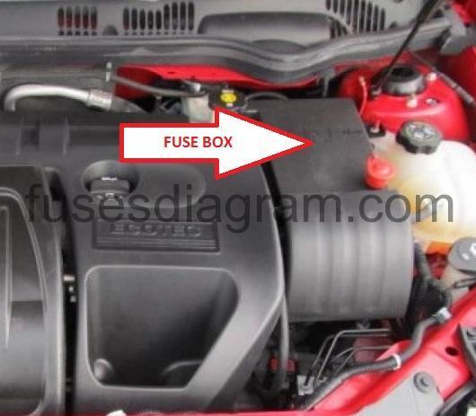 2006 chevy impala fuse box cover