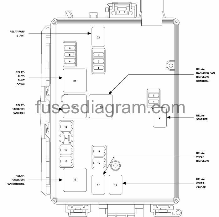 2006 Magnum Fuse Box new model wiring diagram