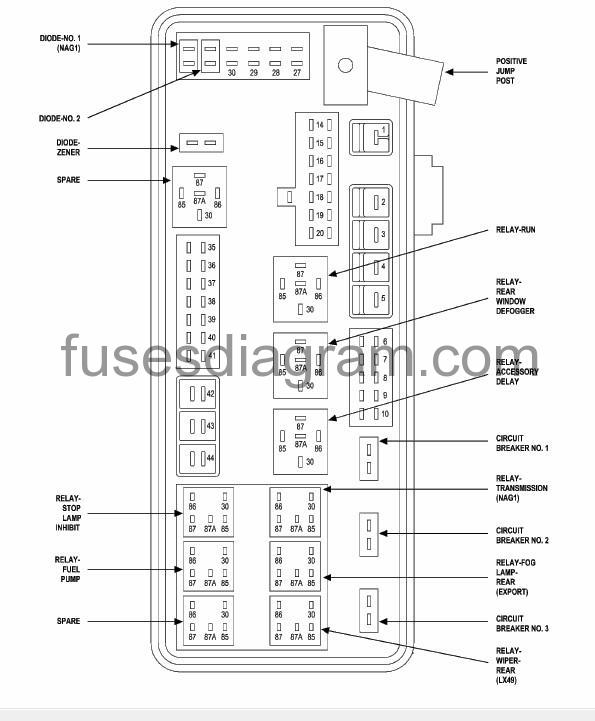 2015 4runner fuse diagram