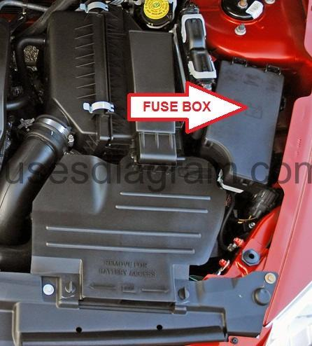 Fuse box Dodge Caliber