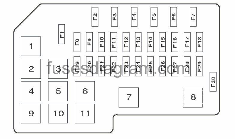 2003 kia rio fuse box diagram
