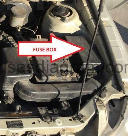 2003 Kia Rio Fuse Box Diagram Wiring Schematic Diagram