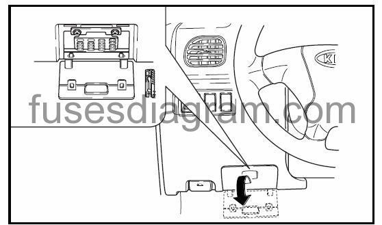 2005 Kia Sorento Fuse Box Location - Internal Wiring Diagrams