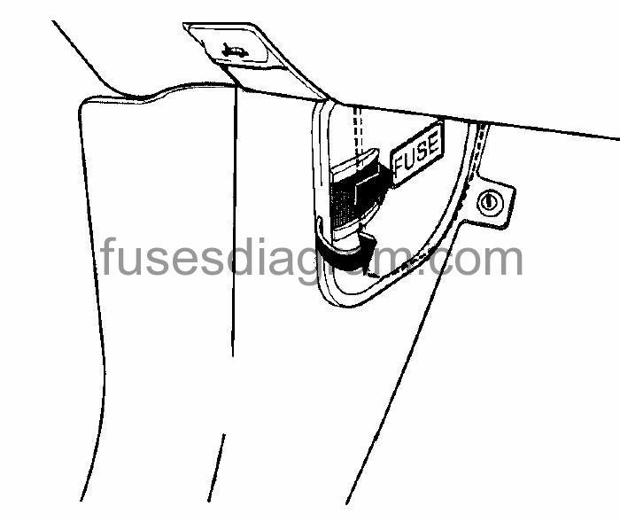 2017 kia sedona fuse box layout