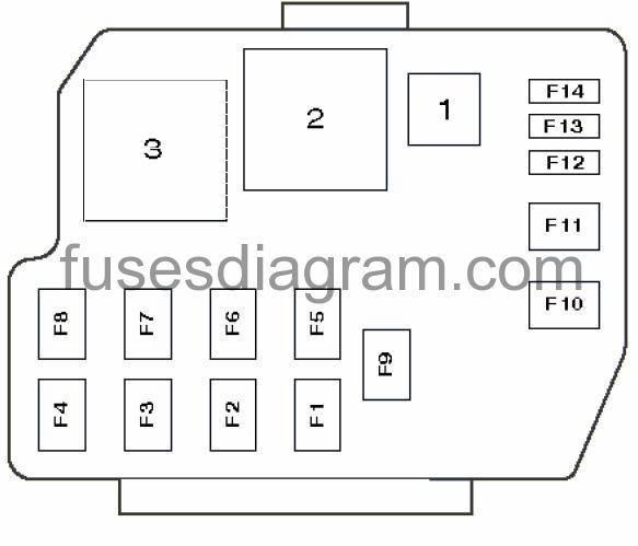 mazda 2 fuse box diagram