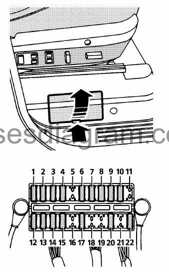 Fuse box Range Rover 2