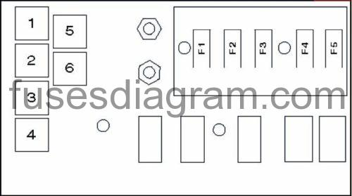 pull handle fuse box auto electrical wiring diagrampull handle fuse box