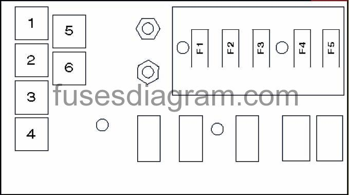range rover 4 6 fuse box