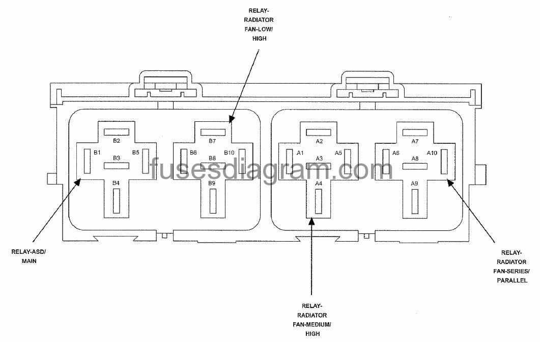 2007 chrysler sebring fuse diagram