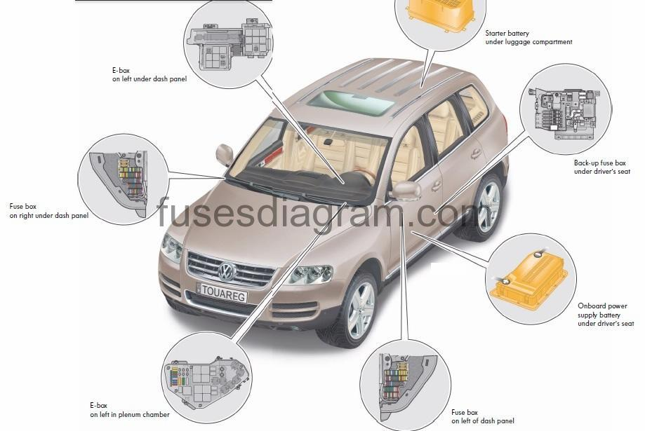 Vw Touareg 2005 Fuse Box Layout - Carbonvotemuditblog \u2022