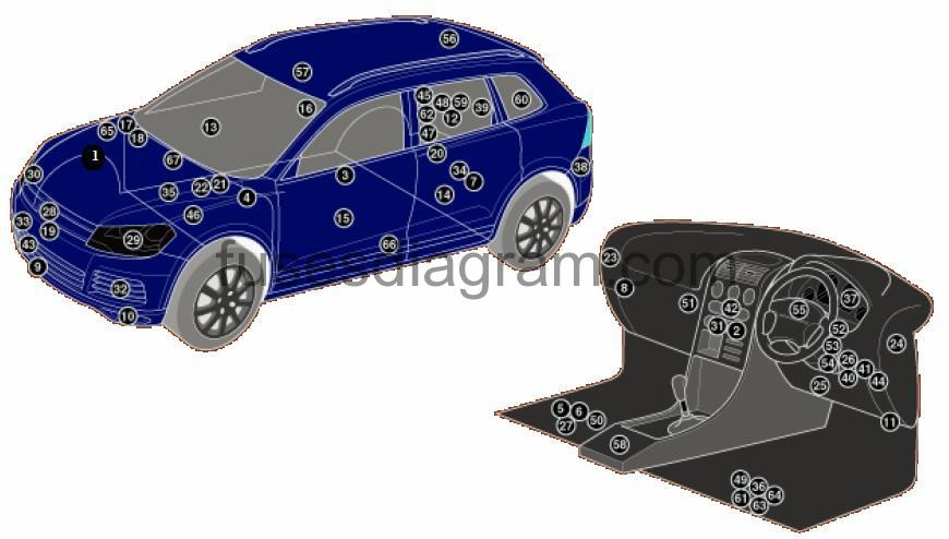 Fuse box Volkswagen Touareg 2010-2017