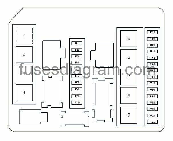 renault megane 2004 fuse box diagram