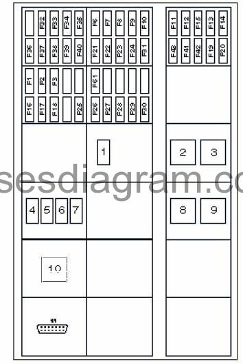 Renault espace 4 fuse box - Wiring images