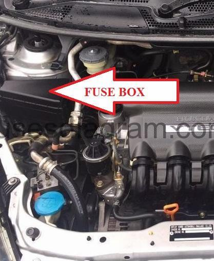honda city fuse box diagram