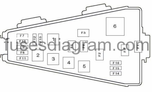 honda jazz 2007 fuse box diagram