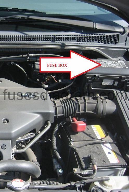 Fuse box Honda Odyssey 1999-2004