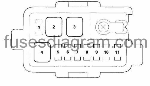 stereo fuses diagram
