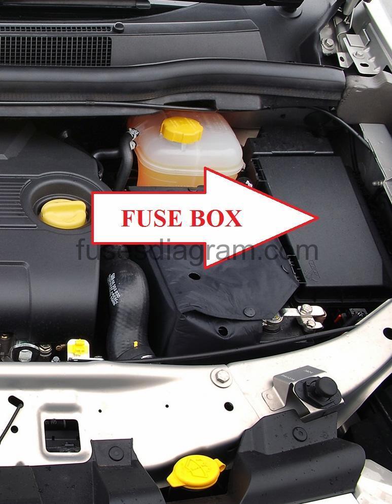 fuse box in vauxhall zafira
