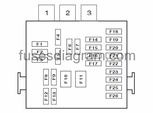 astra g 1.8 fuse box diagram