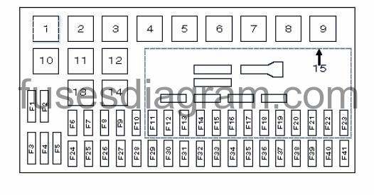 vauxhall meriva 2003 fuse box layout