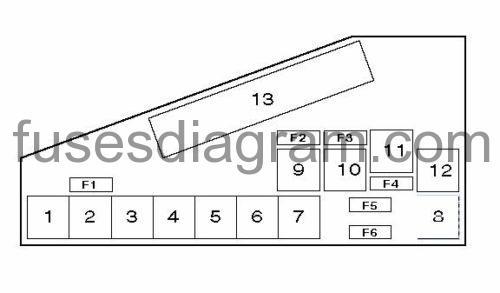 opel omega b fuse box diagram