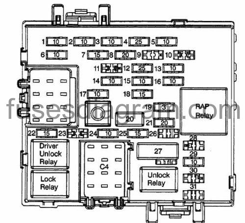 2006 suburban fuse box diagram