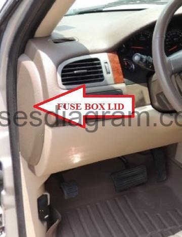 Fuse box Chevrolet Suburban 2007-2014