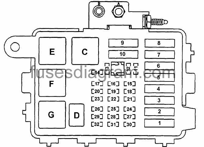 99 suburban fuse box diagram