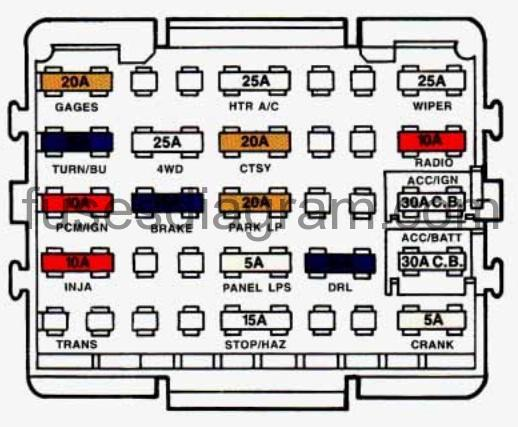 92 yukon fuse diagram auto electrical wiring diagram 2000 gmc sierra wiring diagram 92 yukon fuse diagram
