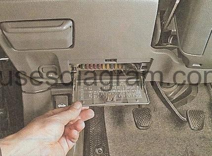 Fuse box Honda CR-V 1997-2001