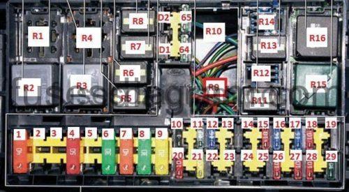 electric focus mirrors fuse box