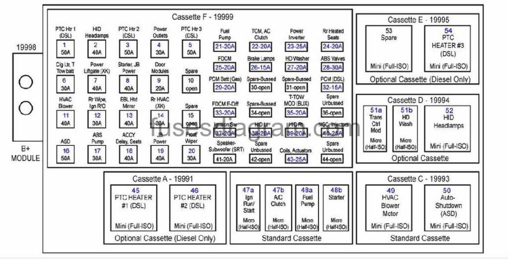 07 Jeep Fuse Box - Wiring Diagram