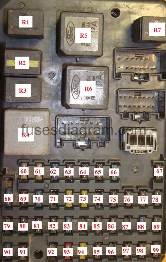 2001 ford fuse box