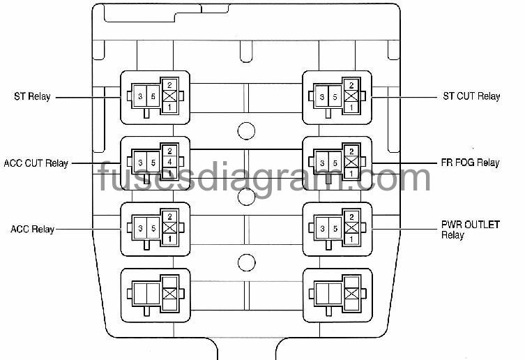 2013 toyota corolla fuse box diagram