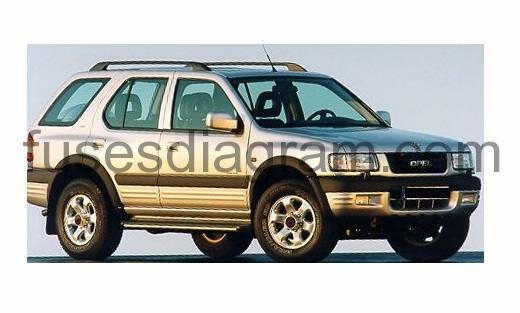 Fuse box Opel/Vauxhall Zafira B