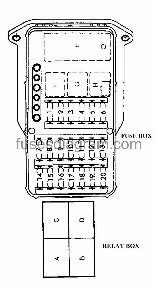 mercedes fuse diagram