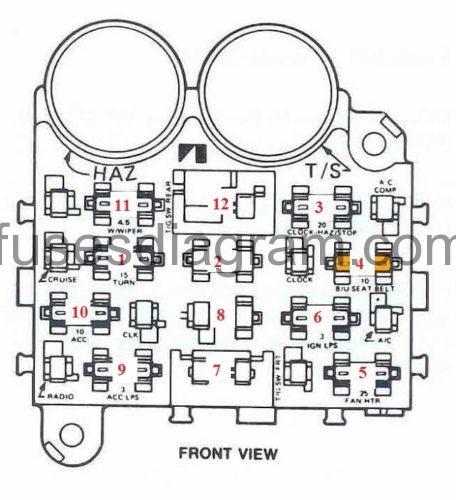 89 yj fuse box diagram 2004 jeep wrangler engine diagram jeep rh diagram en lacitystage org