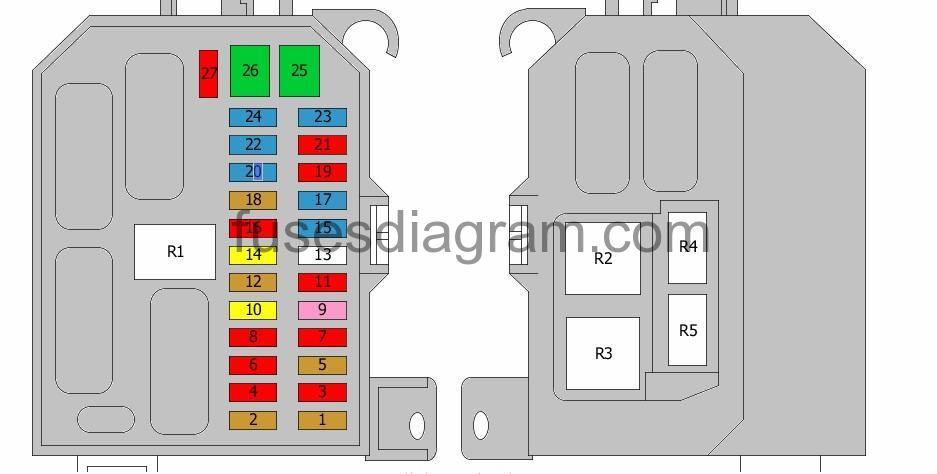 Fuse box diagram Mazda Tribute