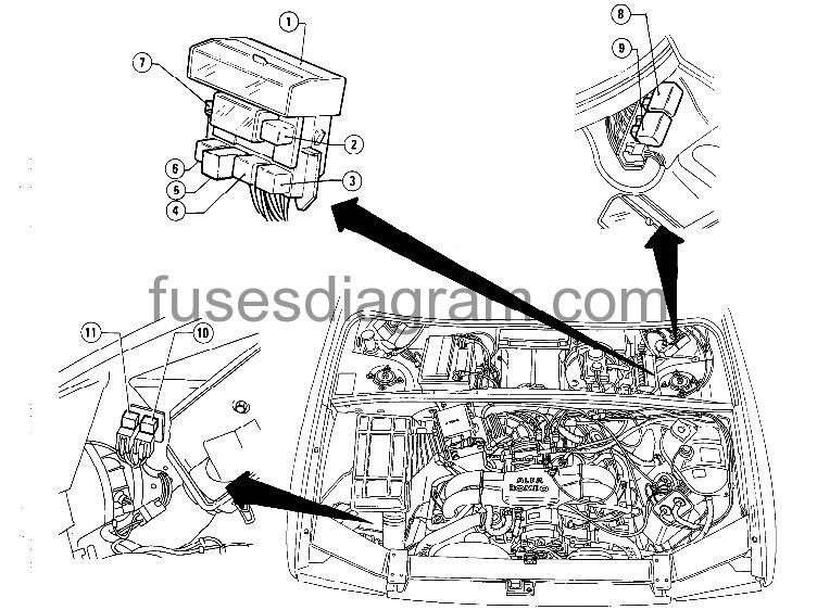 1988 range rover fuse box location