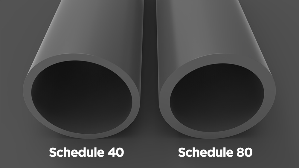 Schedule 40: A More Cost Effective Solution to Schedule 80