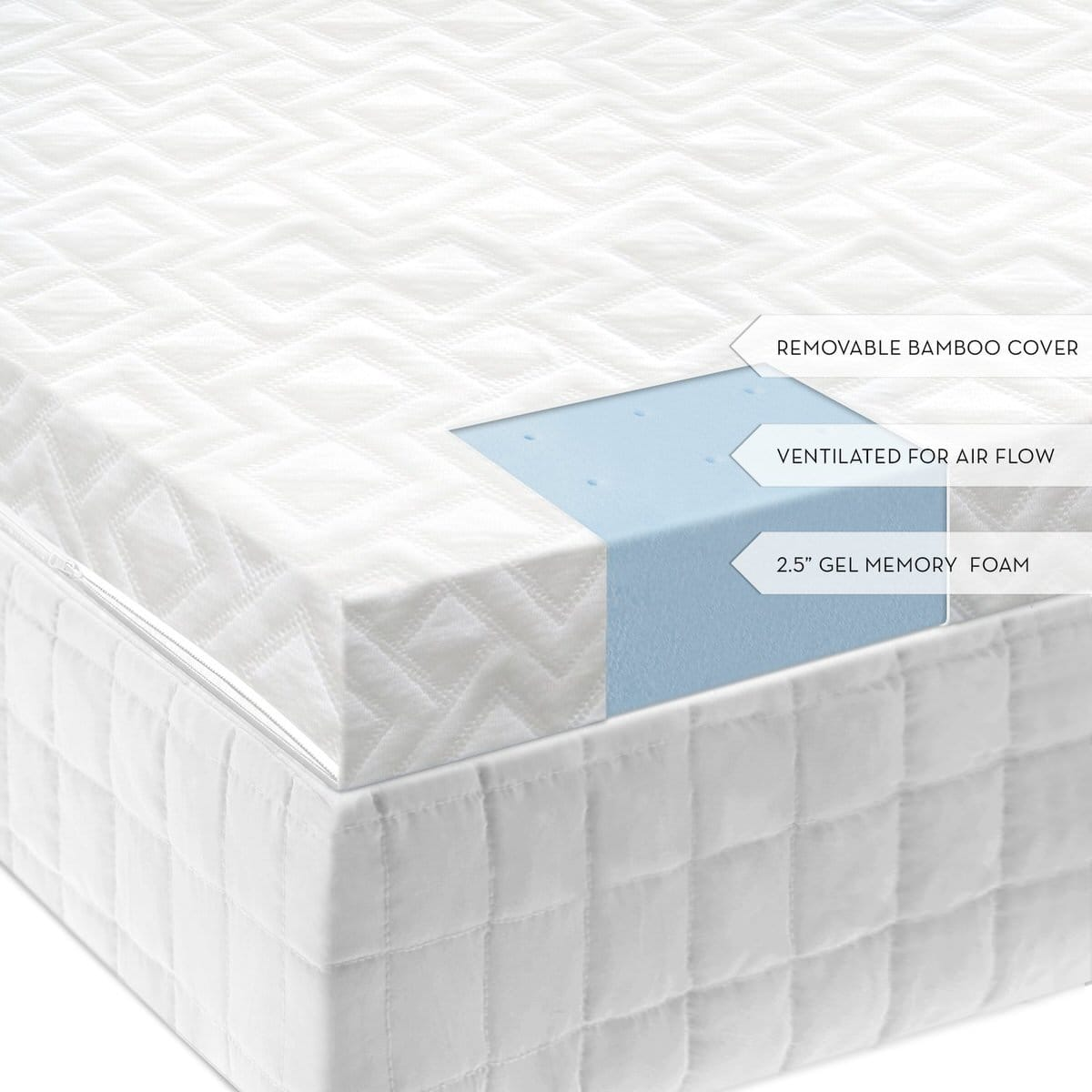 Memory Foam Mattress Toppers 2 5 Inch Gel Memory Foam Mattress Topper By Comfort Pure