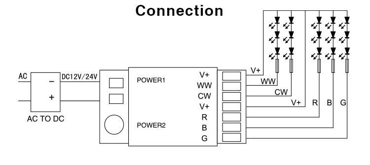led rgb colour controller connection diagram