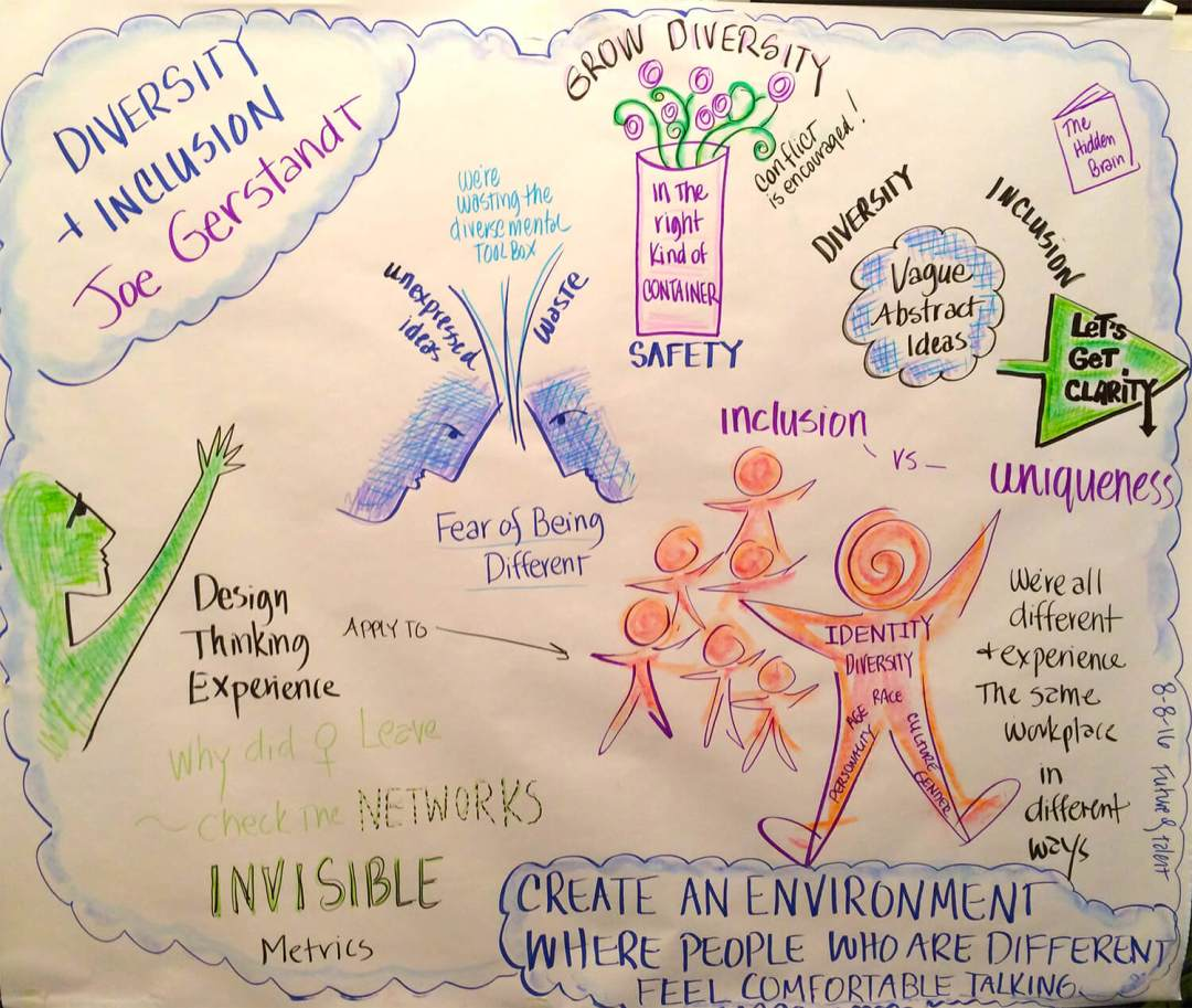 Joe Gerstandt - Diversity and Inclusion - Future of Talent Retreat 2016