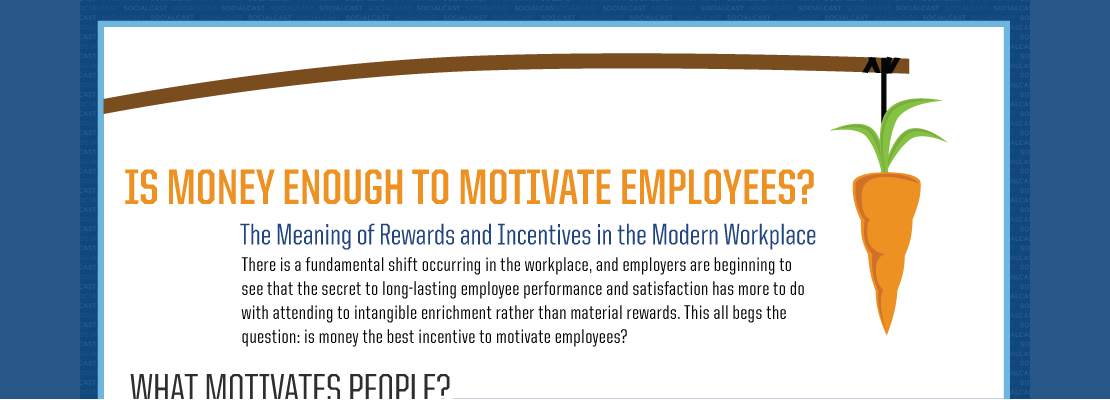 Herzberg Theory of Motivation in the Workplace FutureofWorking