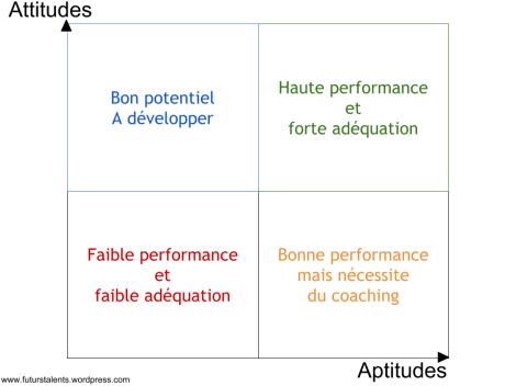 Attitude vs Aptitude(1)