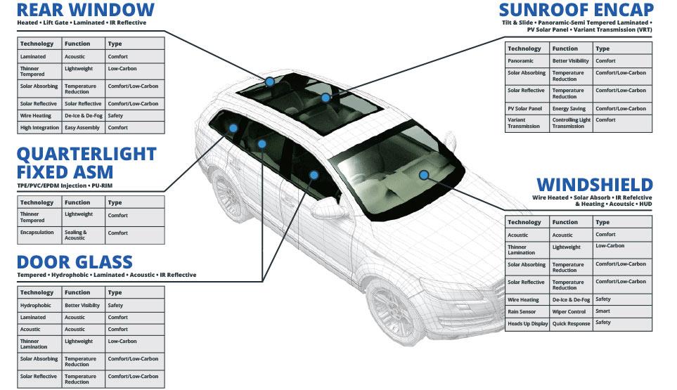 solar car diagram