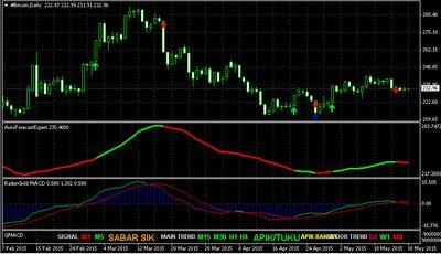 Teknik trading forex jitu